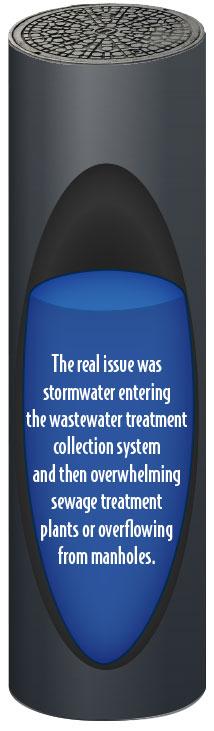stormwater-manhole-illustration-caption